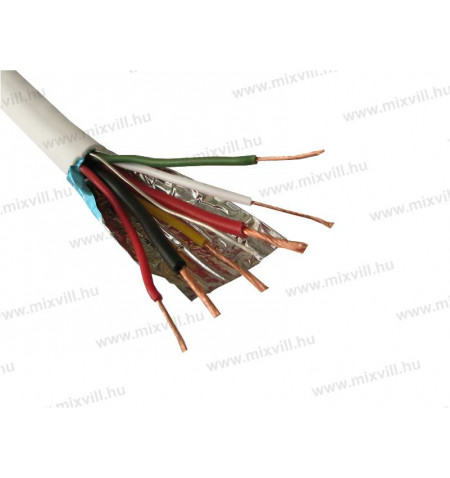 Riasztokabel, biztonsagtechnikai_kabel_kep1