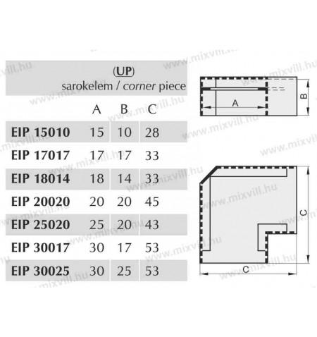 EIP_UP_sarokelem_mini_kabelcsatorna_idom