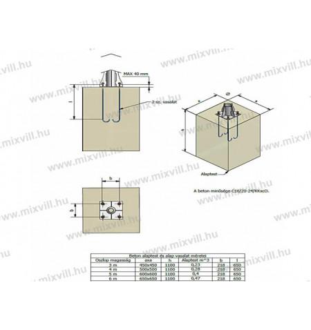 konnyitett-kampos-alapvasalat-lampaoszlophoz