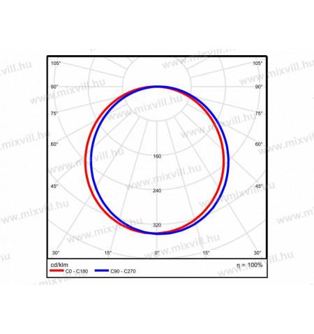 led_panel_60x60cm_Omu-lighting